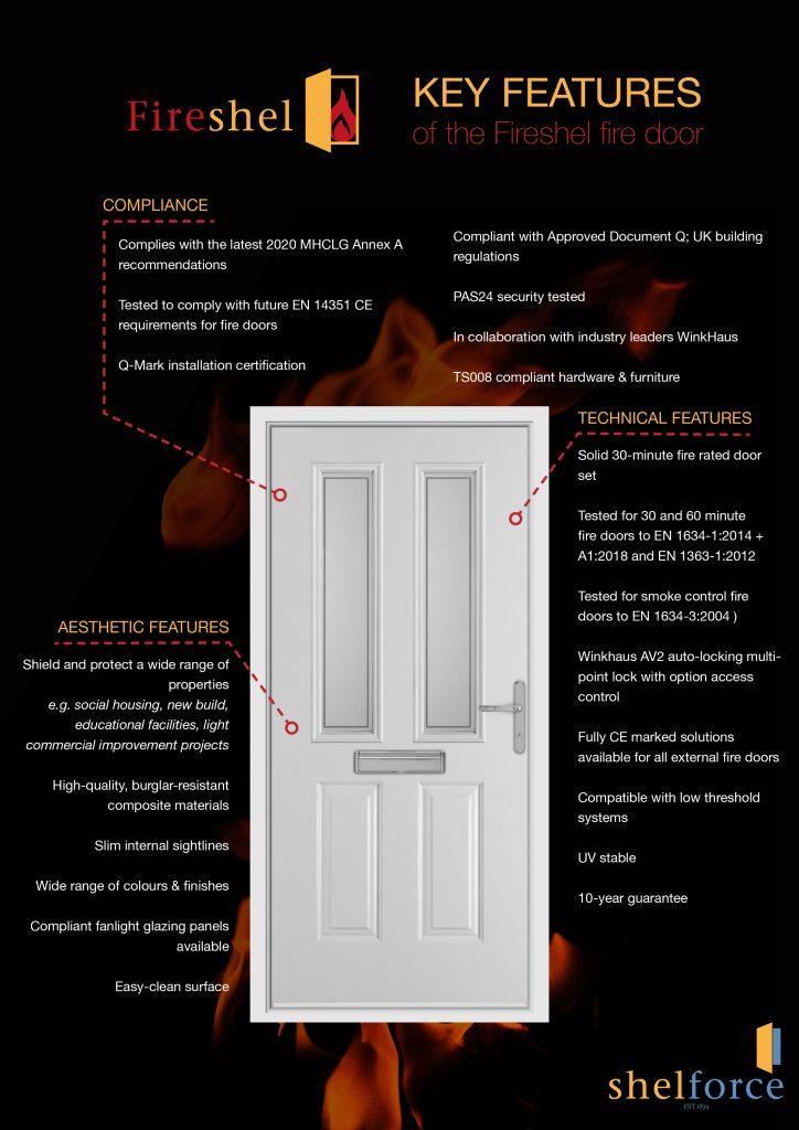 Fire door infographic